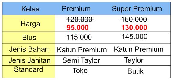 Harga batik Premium