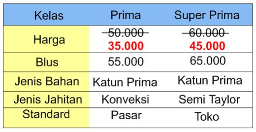 Harga batik Prima